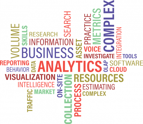 analytics-business-resources